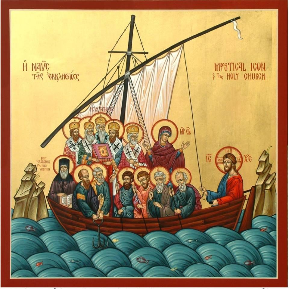 Вероучение православия